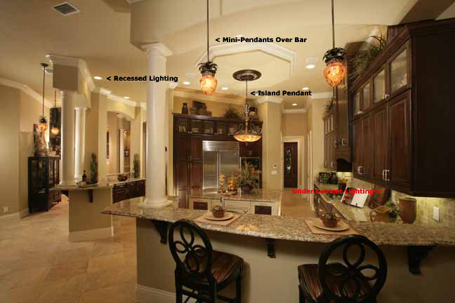 Kitchen Lighting Ideas And Modern Kitchen Lighting: Kitchen Lighting Ideas